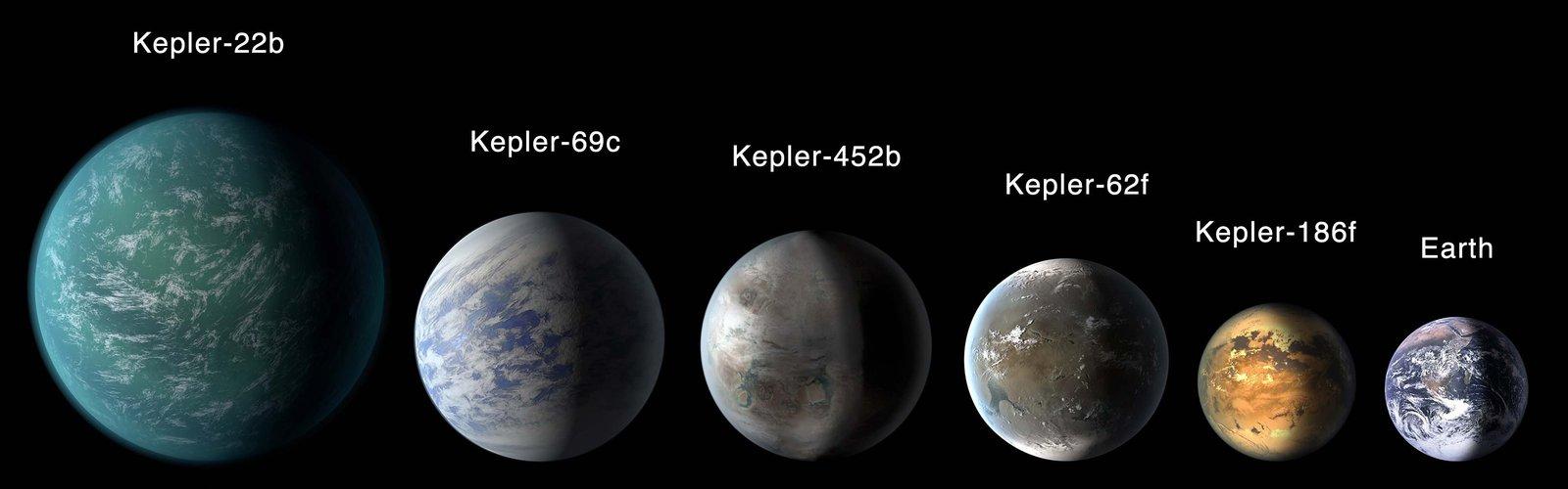EarthlikeExoplanets