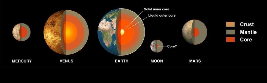 theorized terrestrial planet interiors