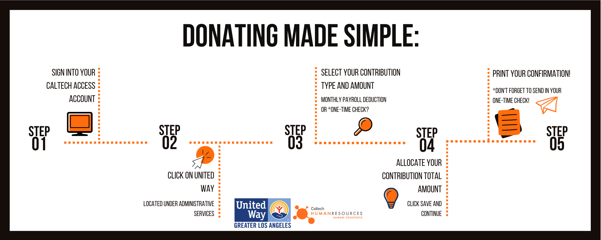 United Way campaign how to donate