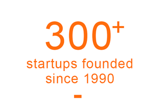 300+ startups founded since 1990