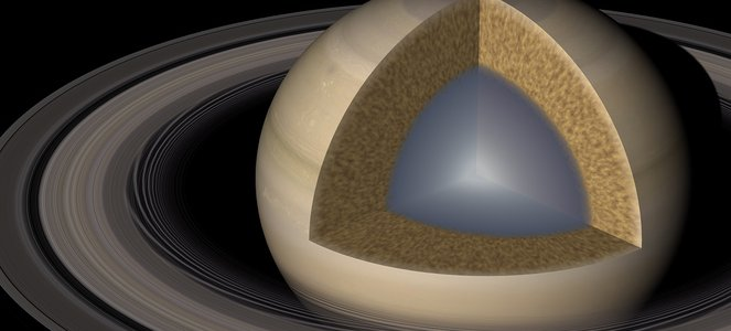 An artist illustration of Saturn and its wobbling core (grey).