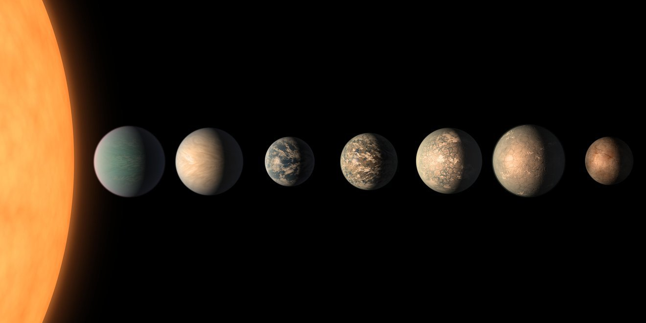 digital illustration of the TRAPPIST-1 planetary system