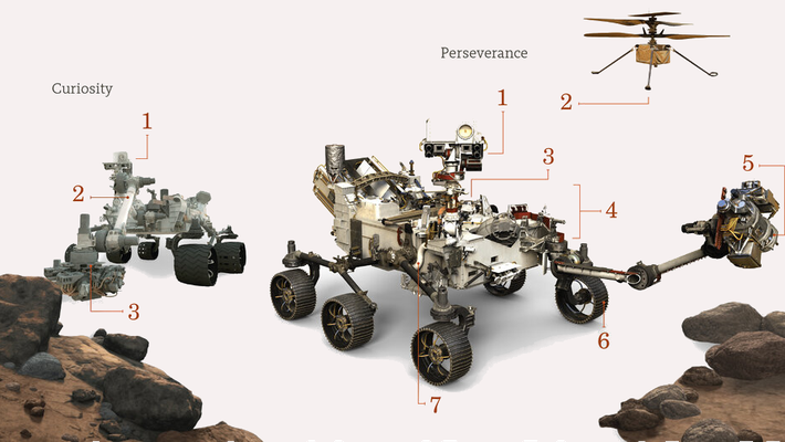 drawing comparing the Curiosity and Perseverance Mars rovers