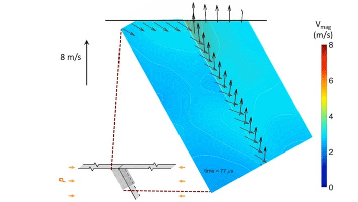 thrust vault dynamics animation