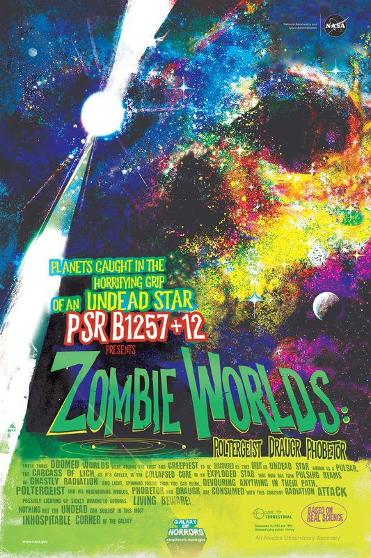 Zombie Worlds poster